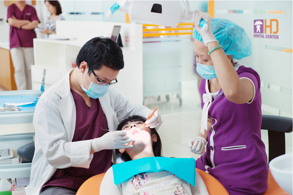 Worldwide Dental